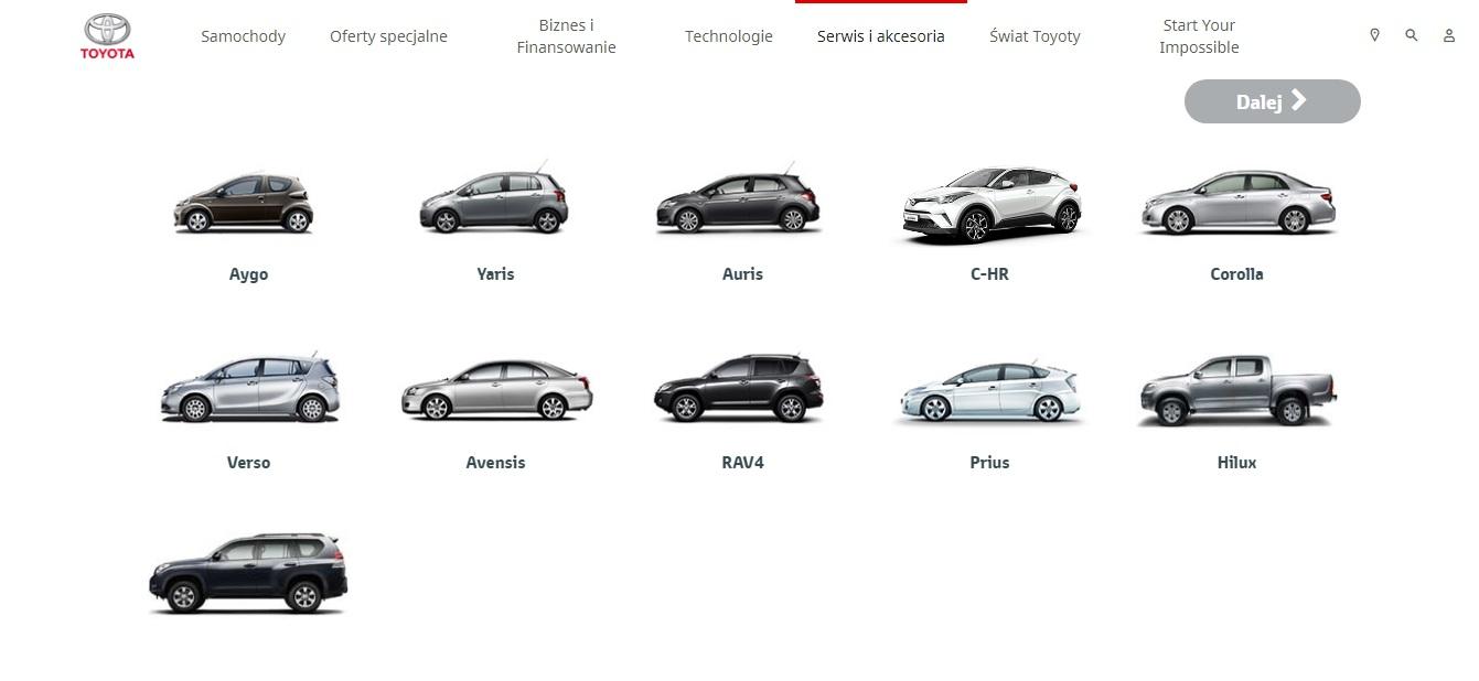 Toyota serwis pogwarancyjny
